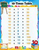 foto of subtraction  - Illustration of a cute and colorful mathematical times table with answers - JPG