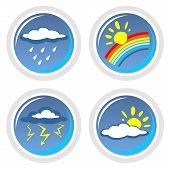 Weather Symbols poster