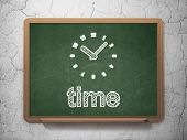 Timeline concept: Clock and Time on chalkboard background