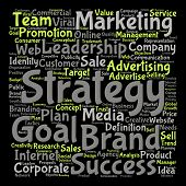 image of text cloud  - Concept or conceptual leadership marketing or business text word cloud isolated on background - JPG