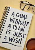 a goal without a plan is just a wish - motivational handwriting in a spiral notebook with a cup of t poster