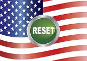 picture of reboot  - Government Shutdown Reset Button with US American Flag Background Illustration - JPG