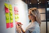 Project Management, Agile Methodology. Young Business Woman In The Office Are Planning Product Devel poster