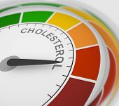 Cholesterol Meter Read High Level Result. Color Scale With Arrow From Red To Green. The Measuring De poster