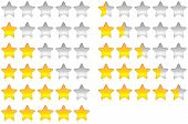 stock photo of benchmarking  - Yellow brilliant and glossy rating stars set illustration with reflection - JPG