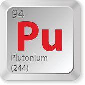 plutonium element poster