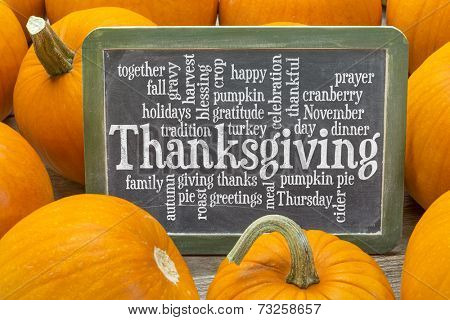 cloud of words related to celebration of Thanksgiving Day on a  slate blackboard surrounded by pumpk poster