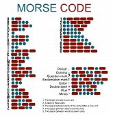 Morse Code background