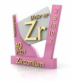 Zirconium Form Periodic Table Of Elements - V2 poster