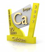 Calcium Form Periodic Table Of Elements - V2 poster