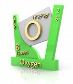 Oxygen Form Periodic Table Of Elements - V2 poster