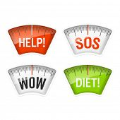 foto of sos  - Bathroom scales displaying Help - JPG