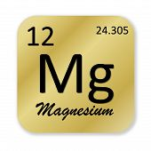 foto of mg  - Black magnesium element into golden square shape isolated in white background - JPG