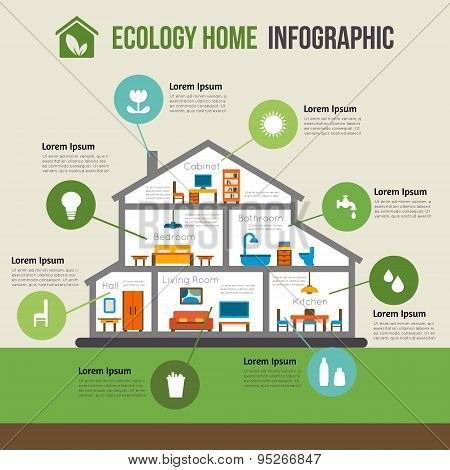 Eco friendly Home Infographic Poster ID95266847
