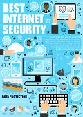 Internet Security And Web Data Exchange Protection. Vector Secure Cloud Storage Technology, User Fil poster