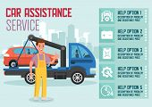 Car Delivery And Assistance Service. Car Transportation Concept. Roadside Assistance And Emergency S poster