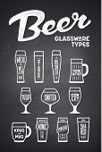 Beer Glassware Types. Poster Or Banner With Different Types poster