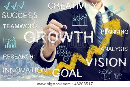 Business Man With Concepts Representing Growth, And Success poster