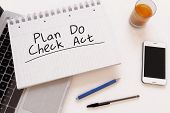 pic of plan-do-check-act  - Plan Do Check Act  - JPG