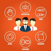 picture of collaboration  - Vector concept of collaboration with components  - JPG
