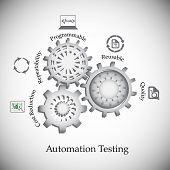 Benefits And Advantages Of Software Automation Testing, Icon Collection, Concept Of Automation Testi poster