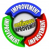stock photo of evolve  - The words Continuous Improvement on a circular diagram of three arrows to illustrate constant growth - JPG