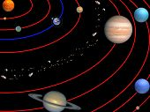 picture of earth mars jupiter saturn uranus  - Planets of Solar system - JPG