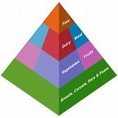 picture of food pyramid  - Food Pyramid Health image isolated on a white background - JPG