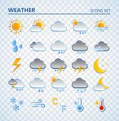 Weather Icons Set. Cartoon Colorfull Art Vector Illustrations. Sticky Symbols Of Forecast. Meteorolo poster