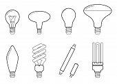 Vector Line Illustration Of Main Electric Lighting Types: Incandescent Light Bulb, Halogen Lamp, Cfl poster