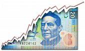 pic of pesos  - Growth graph growing through a Mexican peso bill - JPG