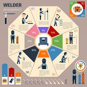 image of welding  - Welder infographics set with welding and workman symbols and charts vector illustration - JPG
