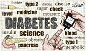 metabolic poster