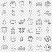 Sweet Stuff Icons Set. Outline Style Of 36 Sweet Stuff Vector Icons For Web For Any Design poster