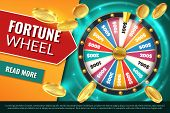 Wheel Fortune. Lucky Jackpot Winner Text Banner, Casino Prize Spinning Roulette. Game Win Chance Cir poster