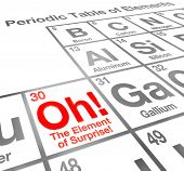 picture of periodic table elements  - The words Element of Surprise on a periodic table of chemical elements to illustrate something that is surpising - JPG