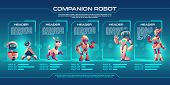 Companion Robot Evolution Timeline Infographics, Robotics Progress Stages From Small Droid To Humani poster