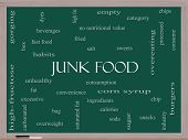 foto of high calorie foods  - Junk Food Word Cloud Concept on a Blackboard with great terms such as chip snacks calories and more - JPG