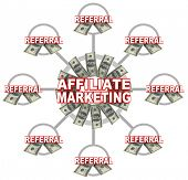 An Affiliate Marketing grid showing the words in the center of the circle and many instances of the