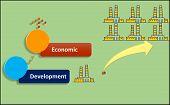 Business Growth, Progress Or Success Concept. Economic Development. Background.. Illustration, poster