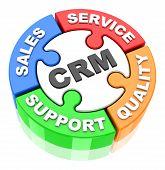 foto of customer relationship management  - 3d generated picture of a customer relationship management concept - JPG