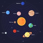 stock photo of orbit  - Vector flat solar system illustration of planets on their orbits - JPG