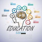 Education Background Art . Education Background Timeline . Education Background Eps . Education Back poster
