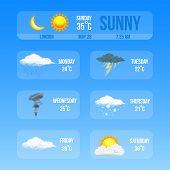 Modern Realistic Weather Icons Set. Meteorology Symbols On Blue Background. Color Vector Illustratio poster