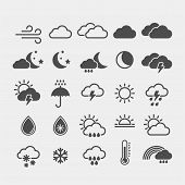 Weather Flat Vector Icons Set. Weather Forecast Flat Vector Icons poster