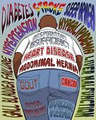 picture of hernia  - List of Obesity - JPG
