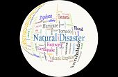 pic of heatwave  - Word cloud concept illustration of Natural Disaster - JPG