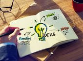 pic of solution  - Personal Perspective of a Person Planning for Ideas - JPG