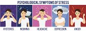 Emotional Health Problems And Symptoms Of Stress - Hysterics, Insomnia, Headache, Depression, Anger. poster