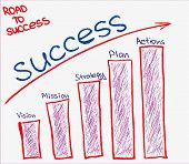 foto of employee month  - The way how success can be achieved - JPG